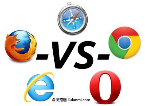 两大平台 五大主流浏览器一决高下