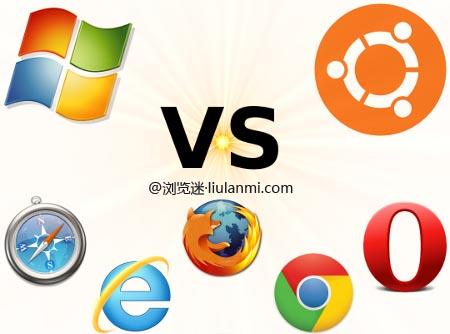 两大平台五大主浏览器最新测试排行