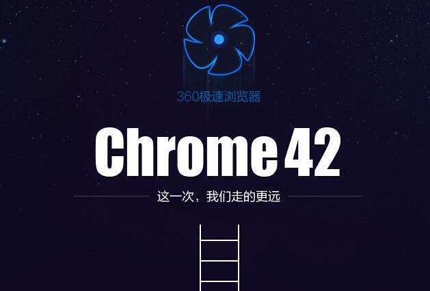 360极速浏览器开启8.3版本内测 Chrome 42内核