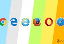 2017年6月份全球主流浏览器市场份额排行榜